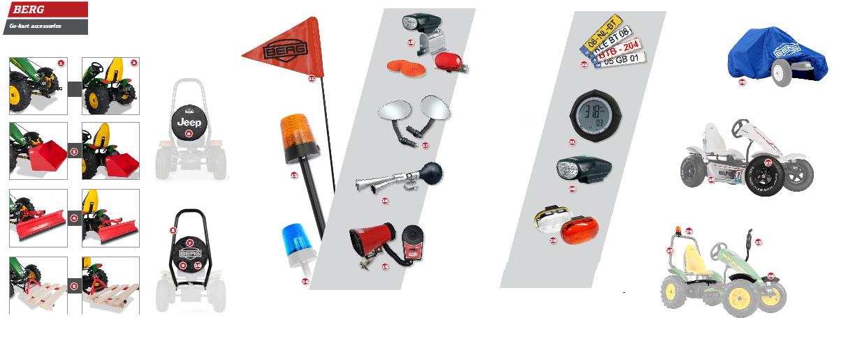 Для серии веломобилей BERG Large go-karts от 5 лет